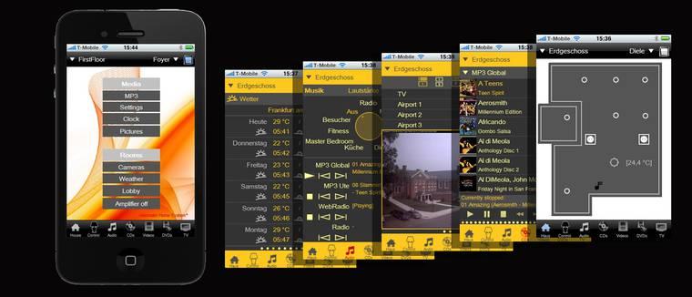 Mobile Kommunikation | Mobile Communications | visiomatic International